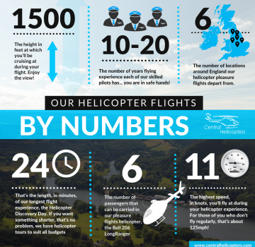 infographic-our-helicopter-flights-1